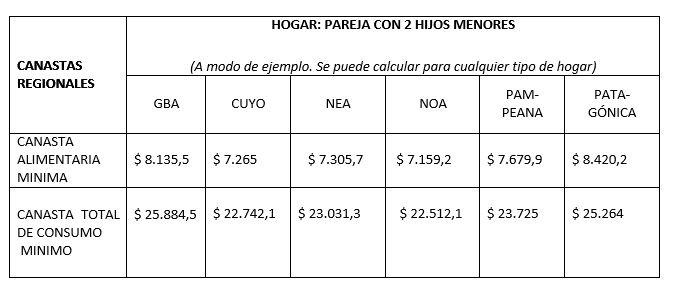 inflacion cuadro1